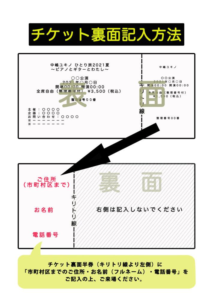チケット券面裏側_記入方法