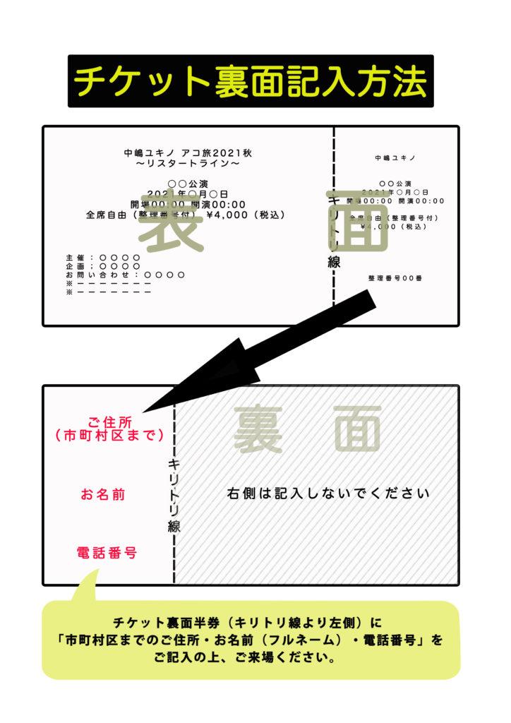 アコ旅_チケット券面裏側_記入方法